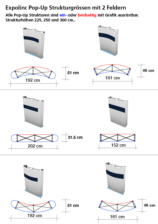 Expolinc Messestand 2 Felder