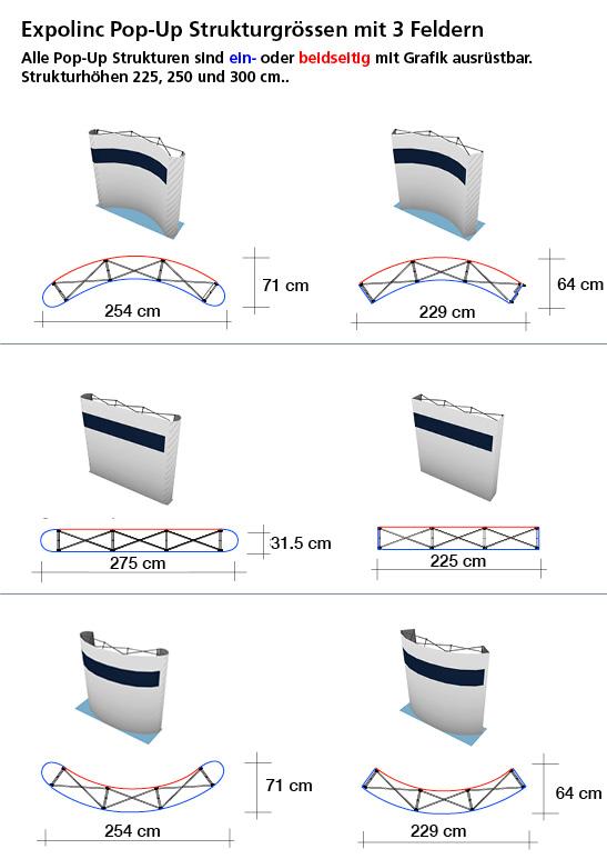 Expolinc Messestand 3 Felder